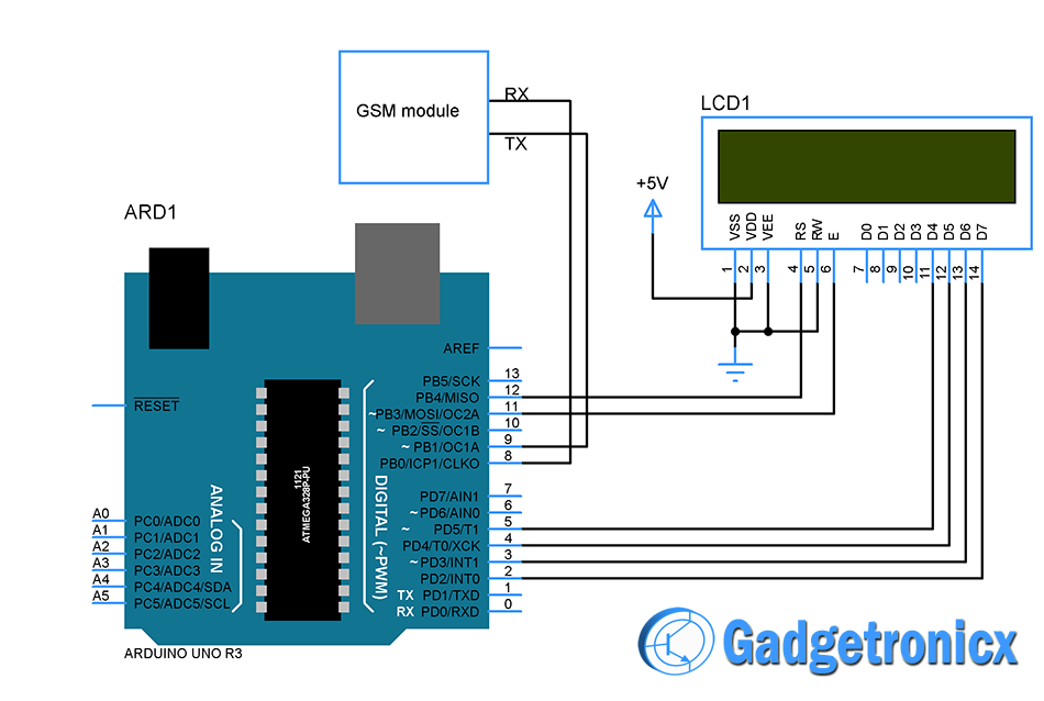 wireless notice board using arduino and gsm gadgetronicx