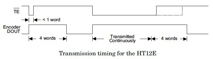 timing-diagram-ht12e-ic