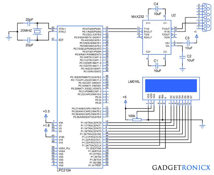 Programming UART tutorial in ARM7 Microcontrollers - Gadgetronicx