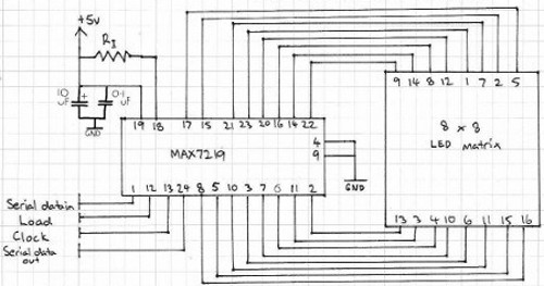 max7219-8x8-dot-matrix-interface