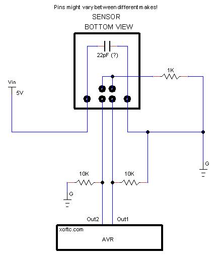 IR-sensor-setup