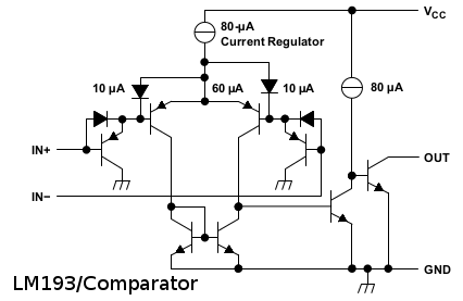 comparator-output-stage
