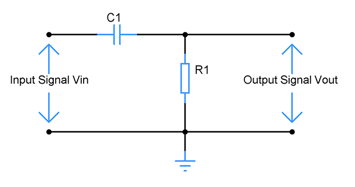 high-pass-filter-capacitor-resistor-rc-working