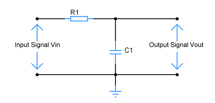 low-pass-filter-capacitor-resistor-rc-working