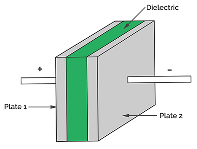 construction-of-capacitor