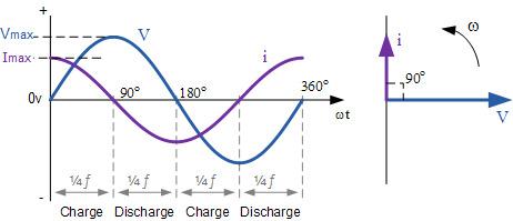 VI-graph-capacitor