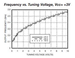 2 to 2.5 Ghz RF Jammer Circuit using IC HMC385 - Gadgetronicx Jammer Circuit Diagram on circuit science, circuit workout, circuit schematic, circuit kvg, circuit cartoon, circuit legend, circuit design, circuit theory pdf, circuit layout, circuit soldering iron, circuit of cycloconverter, circuit problems, circuit symbol, circuit graphic, circuit drawing, circuit line, circuit pattern, circuit style 6, circuit art, circuit wire,